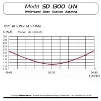 Sirio SD-1300 N
